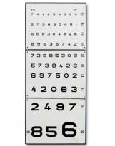 Echelles optométrique de chiffres